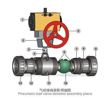 气动塑料球阀』外形结构图